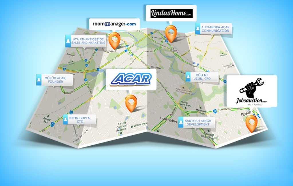 3d map acar