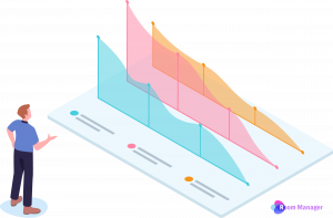 Analytics Reports for Meeting room and space utilization
